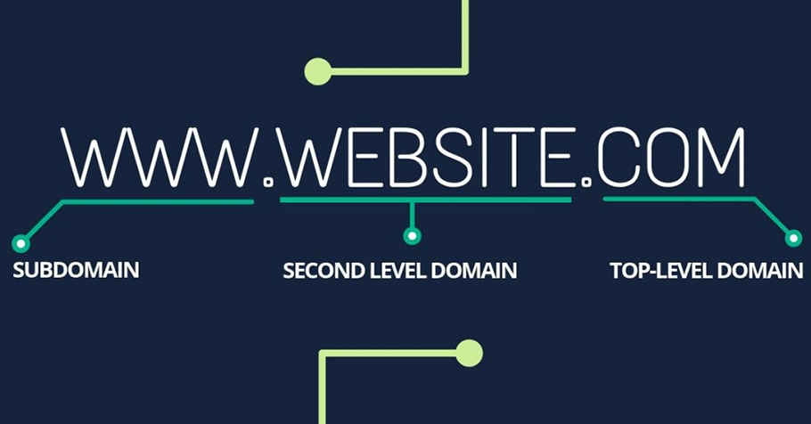 Top-Level Domain